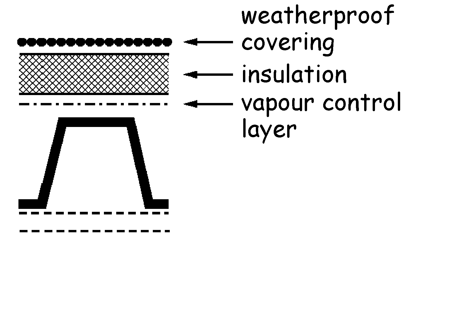 Roof constructions - Type E