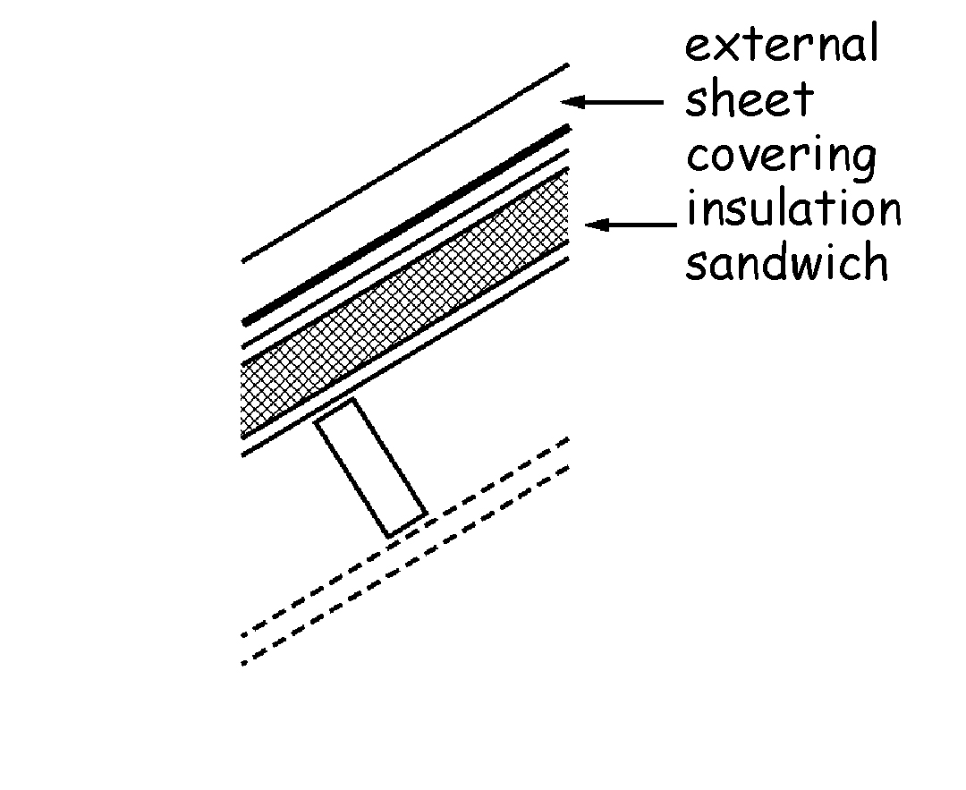 Roof constructions - Type D (metal or fibre cement sheet - sandwich insulation)