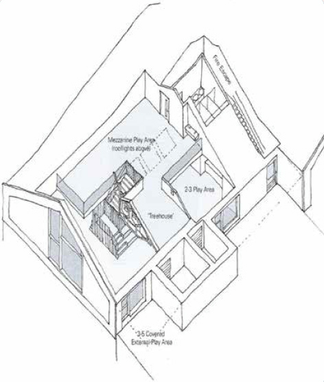 House Schematics