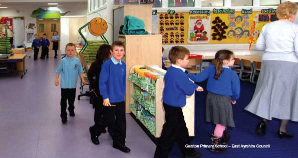 Galston Primary School - East Ayrshire Council
