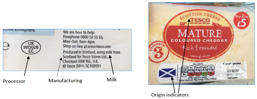 panel data on Scottish Cheese from Tesco