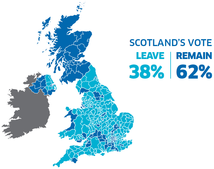 Map of Scotland's Vote: Leave 38% - Remain 62%