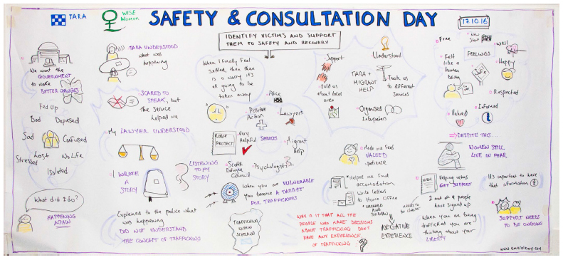 illustration - Safety & Consultation Day