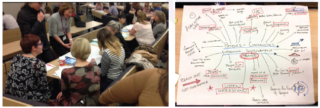 Storyboard and Photographs from Interprofessional Learning event in Gannochy Trust Lecture Theatre, Ninewells Hospital.