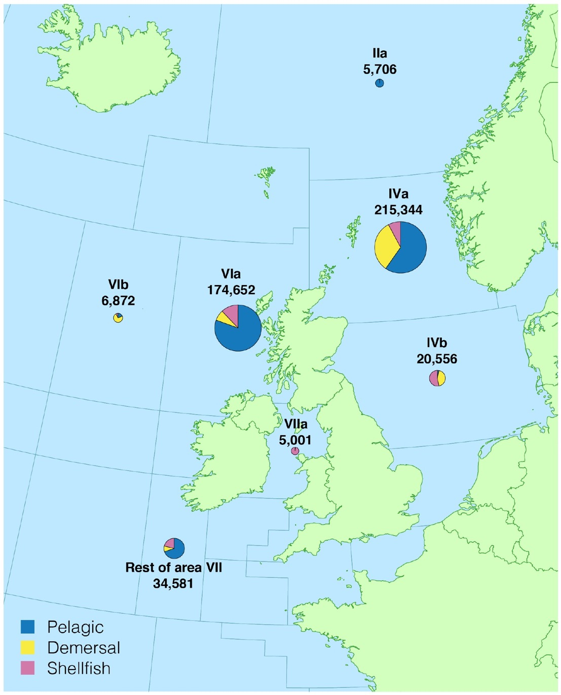 Figure 4. Tonnage landed by Scottish vessels by area of capture and species type